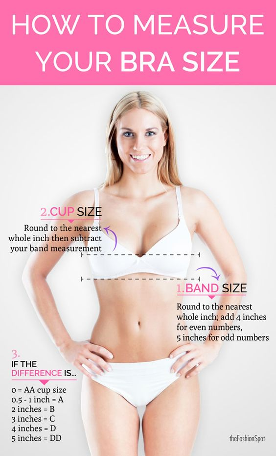How to Choose the Right Bra for Your Size