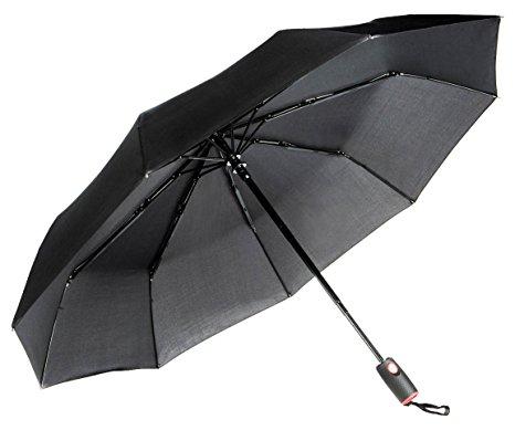 Best Umbrellas - Top Rated Umbrellas