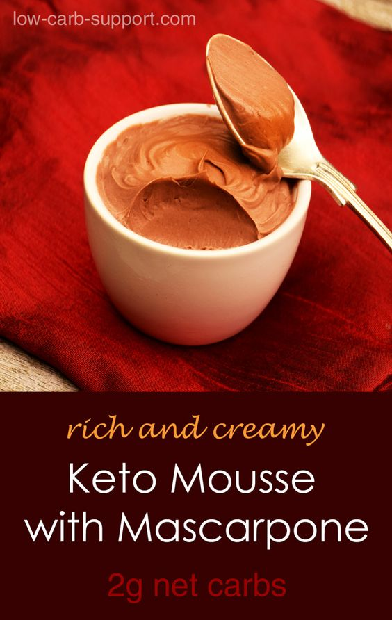 Ketogenic Diet Plans to Lose Weight Fast -
