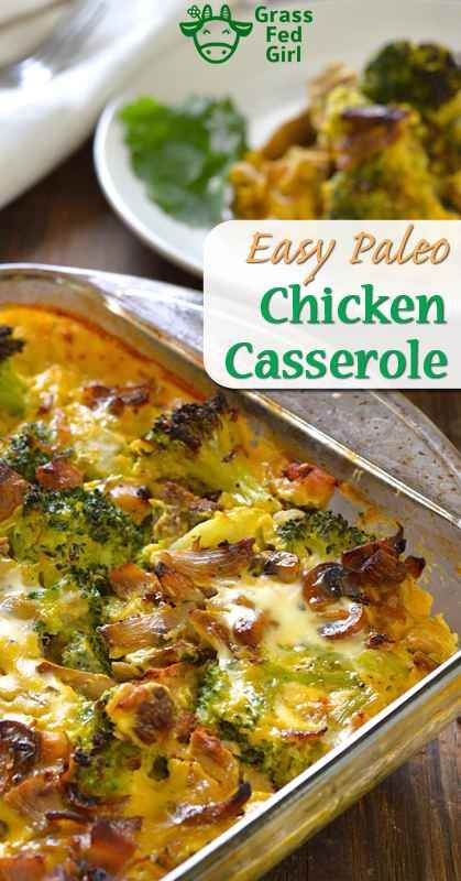 Paleo Diet Food List & 7-Day Meal Plan
