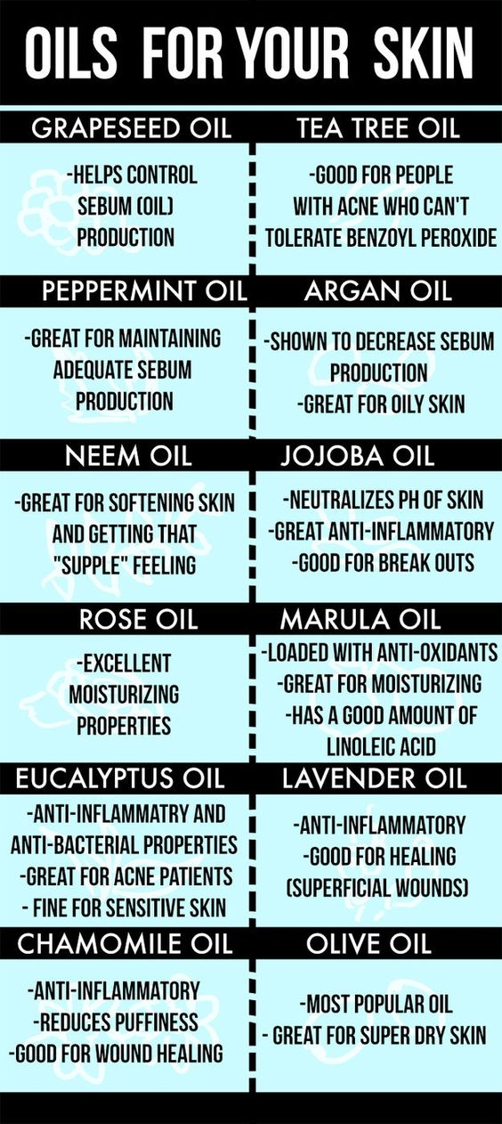 How to Avoid Dry Skin in the Winter