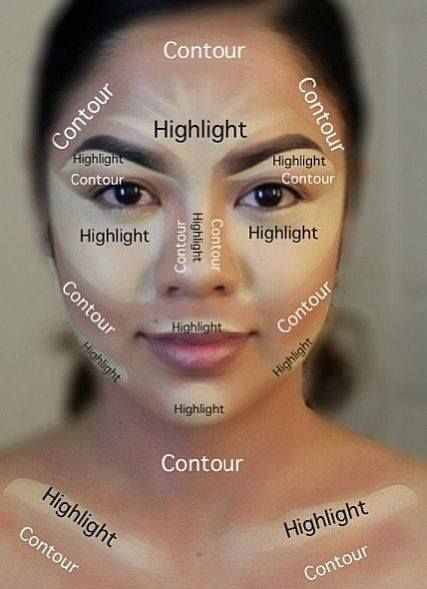 How to Make Your Foundation Look Natural