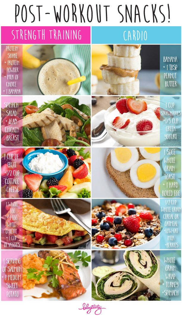 12 Best Post Workout Snacks and When to Eat Them