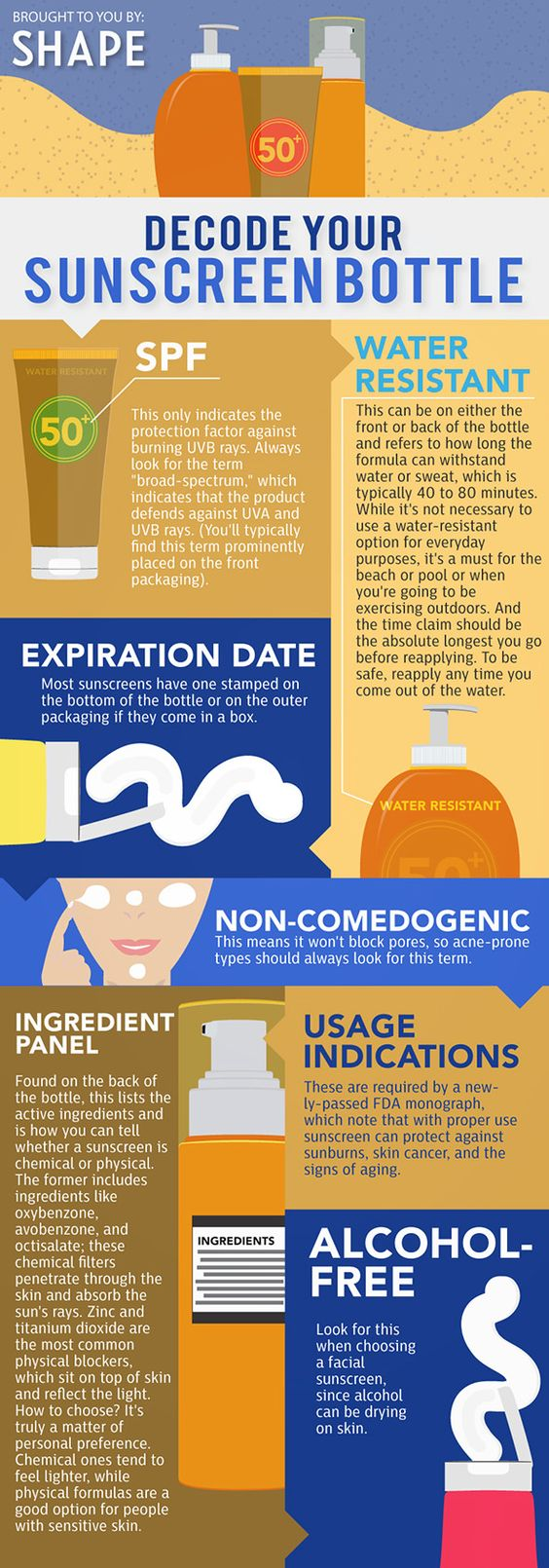 Decode Your Sunscreen Bottle via Shape || With all of the labeling on sunscreen packaging, it's important to know what you're getting and if it's suitable for your needs. It's also important to reapply often and to use the correct amounts. Thankfully, here's an infographic for that!