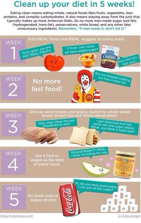 Clean up your diet in 5 weeks! Im gonna give this a try soon