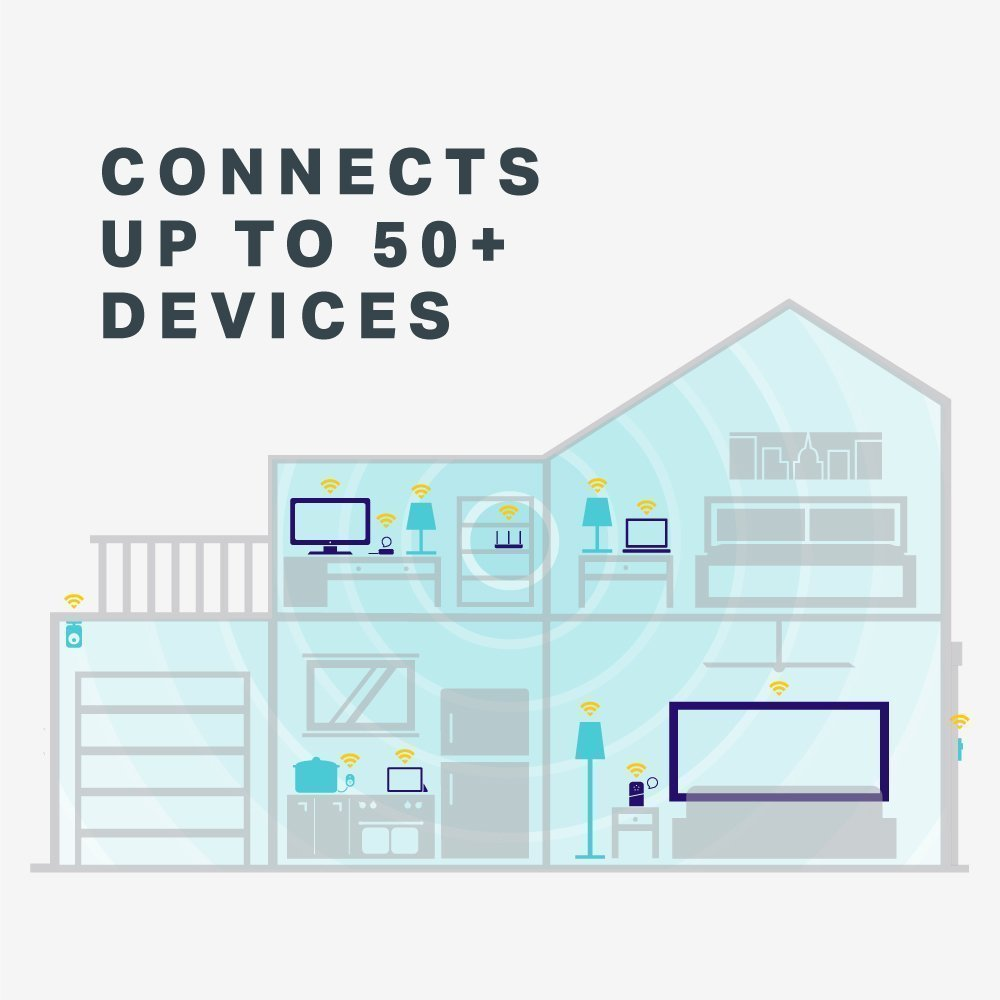 best 5ghz routers wireless wifi routers 5 5 Best Wireless 5GHz Routers - Best 5ghz Wifi Routers