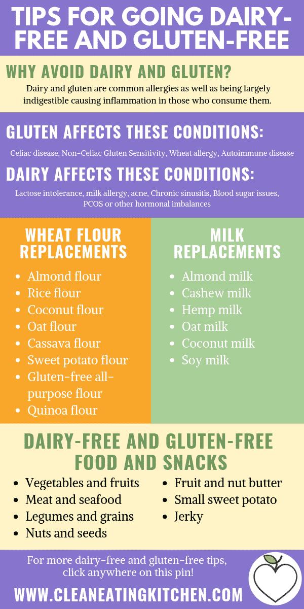 Image result for Gluten Free, Dairy Free Diet