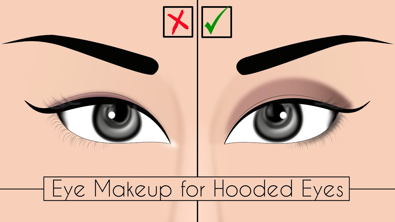 Eye Makeup For Hooded And Upturned Eyes | Quick & Easy Makeup Tips ...