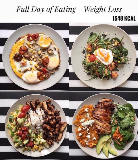 Ketogenic Diets Can Help You Lose Weight? True or False?