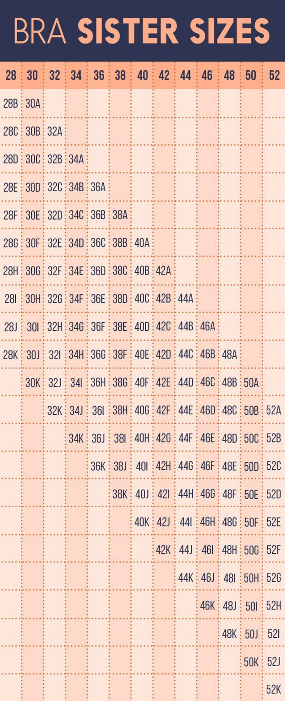 best bra size chart us with picture How to Determine Bra Size at Home in The Right Way