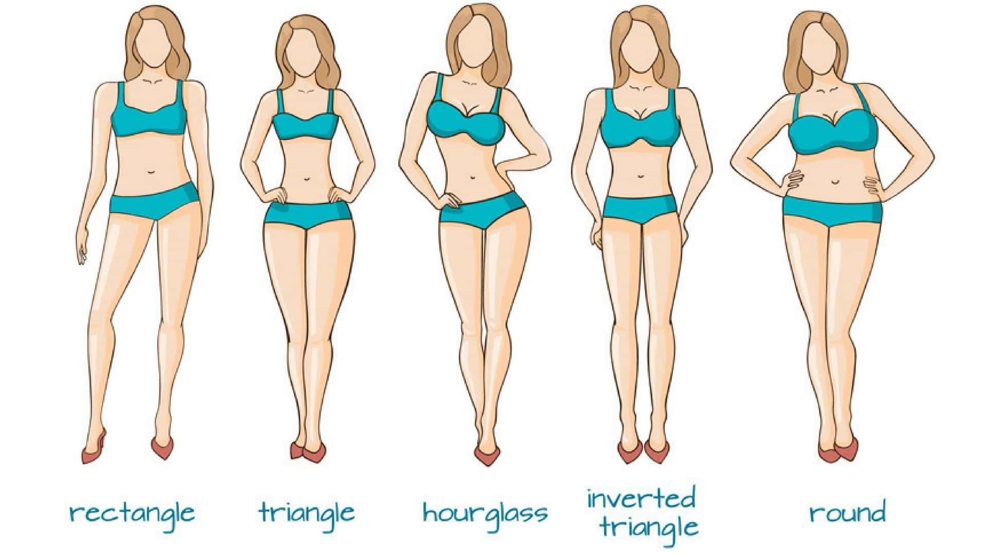 different body types - hourglass, apple, rectangle, triangle, and inverted triangle