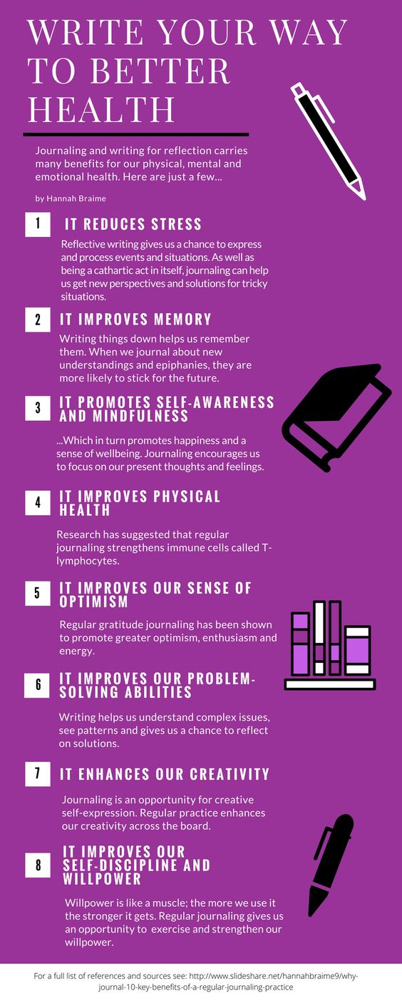 Regular writing is good for more than just clearing your head. Click the image to discover the 8 surprising benefits of writing your way to better health
