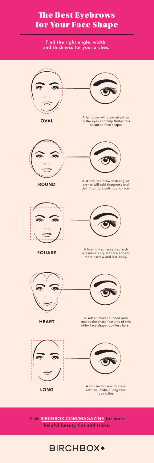 7 Tips On How To Shape Your Eyebrows Yourself Correctly Her Style Code
