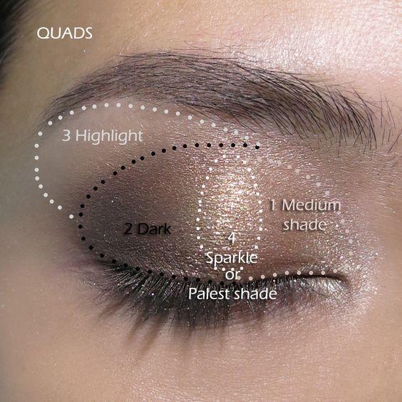 Fabulous 20 Easy Step By Step Eyeshadow Tutorials For Beginners Her Style Code Wiring Cloud Mangdienstapotheekhoekschewaardnl