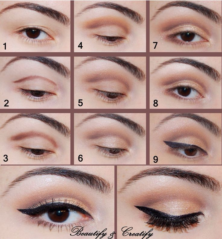 How to put eyeshadow step by step