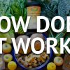 How the military diet work How to Diet Safely & See Results