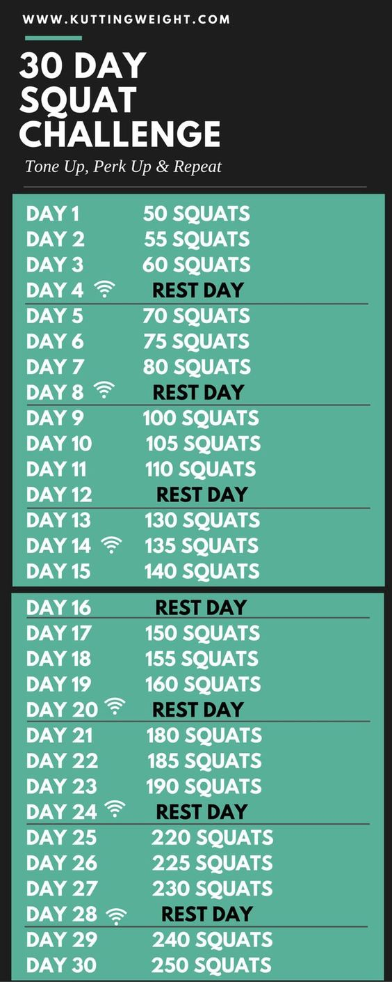 "Start this year on the right foot. Jump-start your fitness exercises with a challenge. Try our 30 Day Squat Challenge. ""Tone Up, Perk Up & Repeat #KWChallenge 